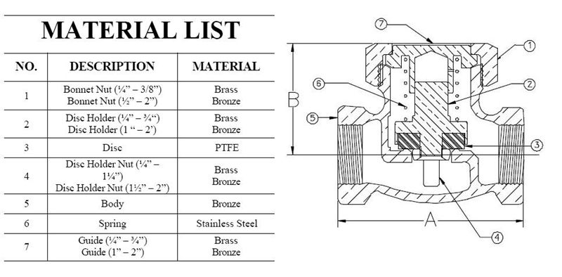 Model 50T 1 12 on United Brass Works Inc – Material List