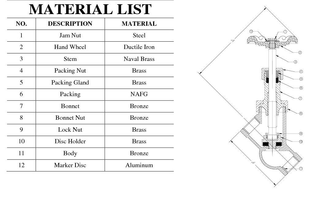Doc1507963 Material List SoftPlan Samples SoftList Material – Material List