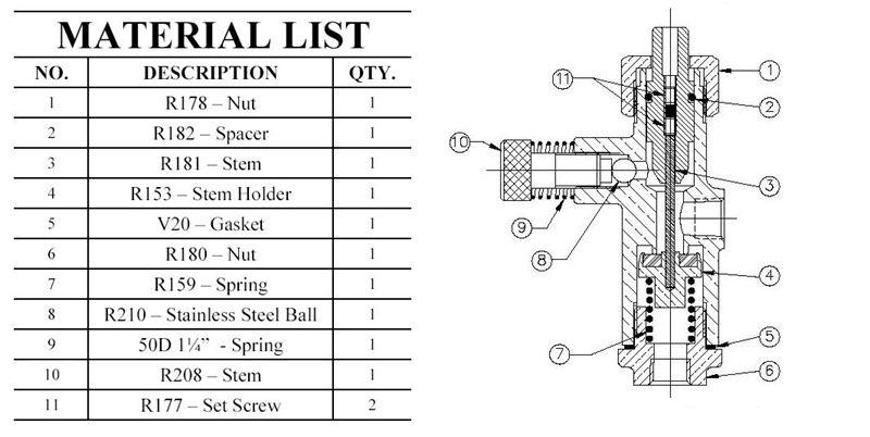 Model R200 on United Brass Works, Inc
