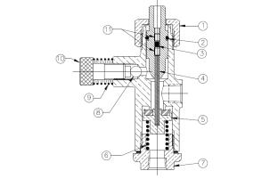 Model R215